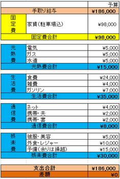 家計簿予算.png